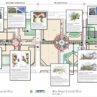 8th Street Concept Plan Boards