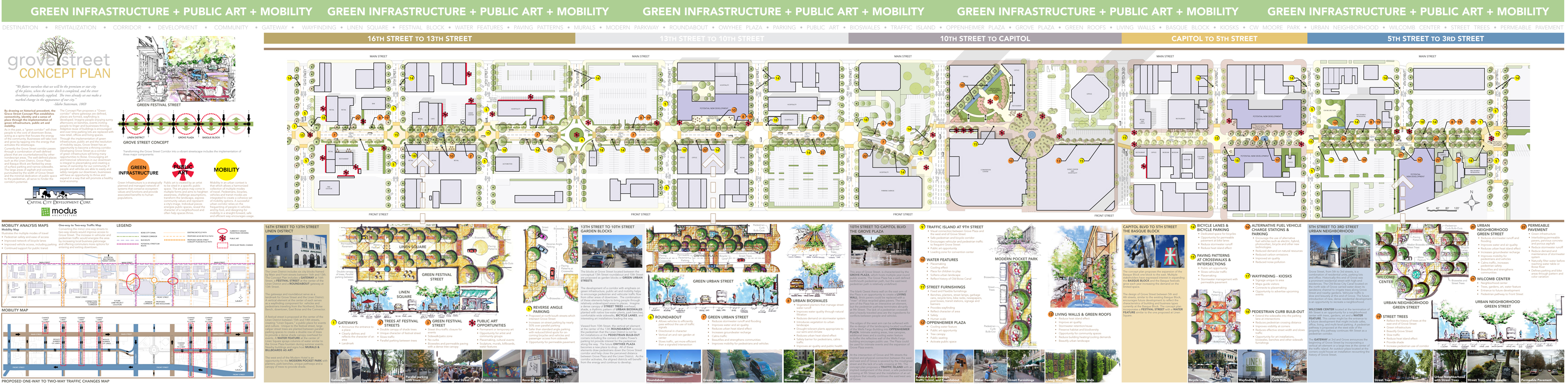 thesis residential mobility